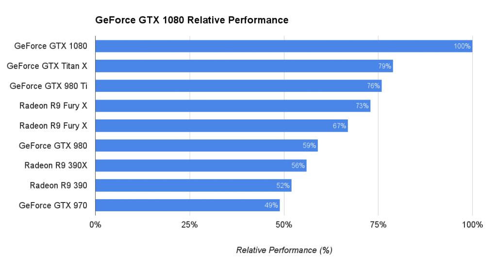 GTX-1080-3